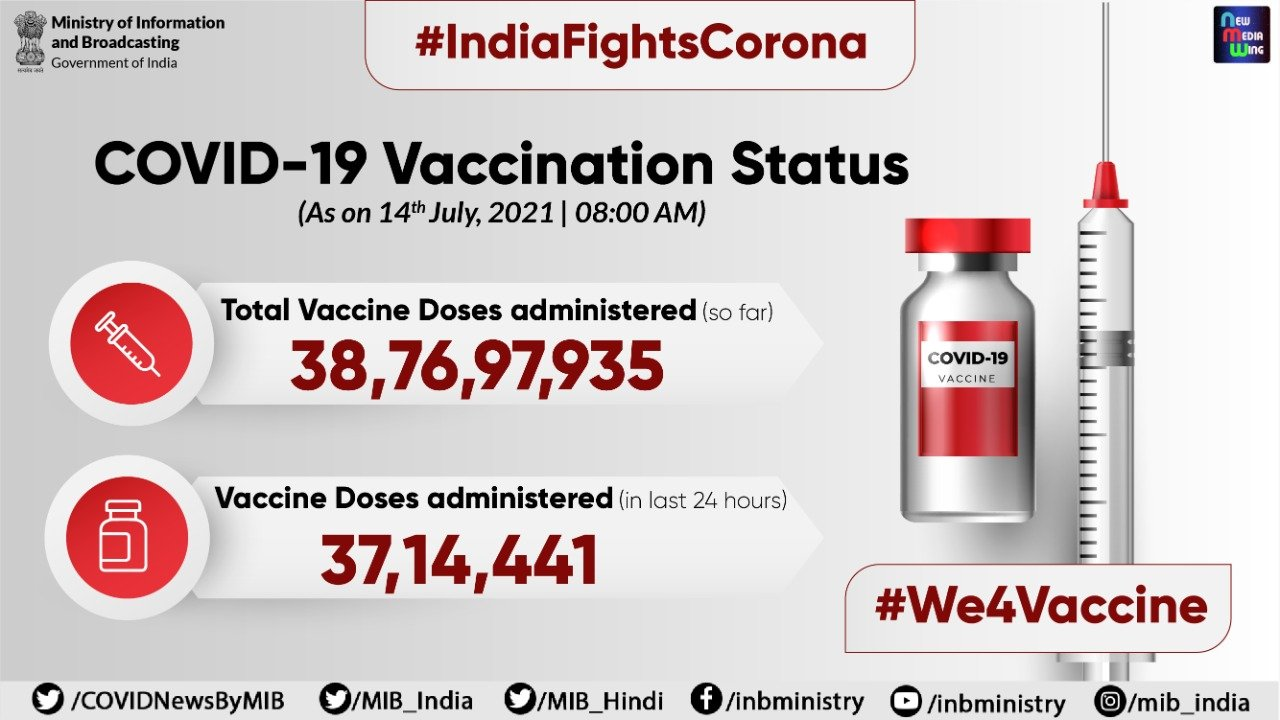 Corona Update: More than 41 thousand new patients of Corona came, know the status of infection in the states